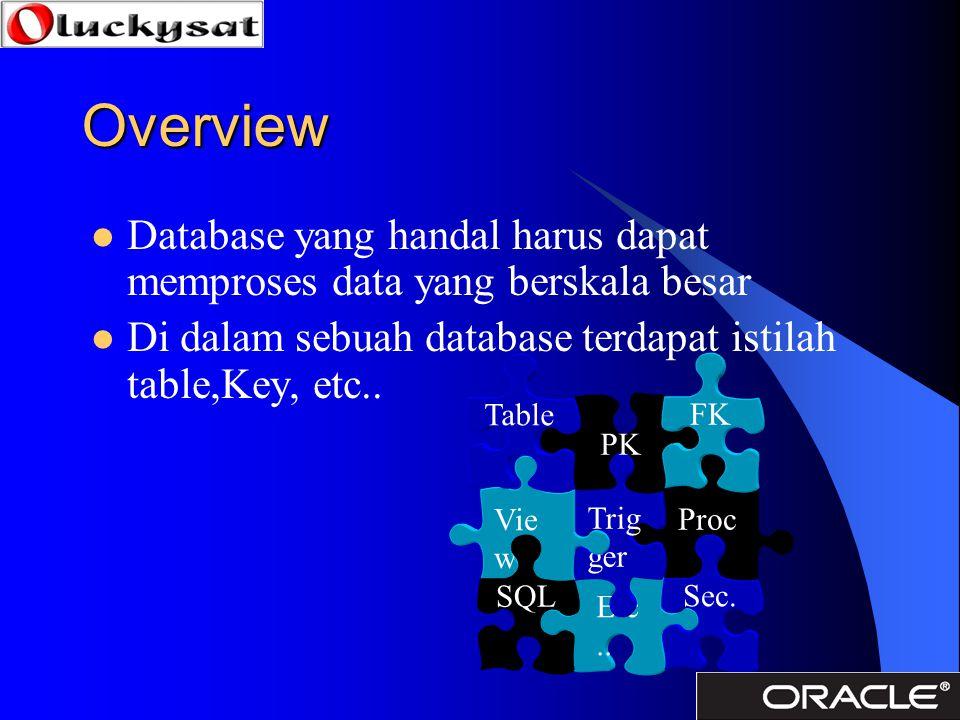 Overview Database yang handal harus dapat memproses data yang berskala besar Di dalam sebuah database terdapat istilah table,Key, etc.. Proc Etc.. Sec