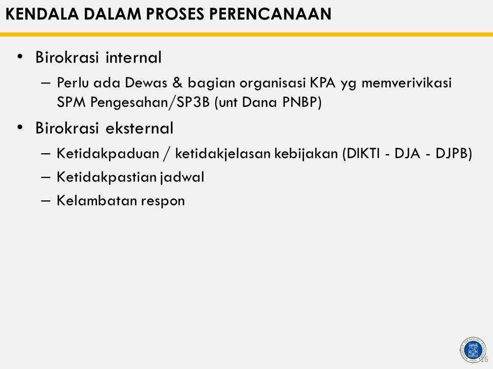 KENDALA DALAM PROSES PERENCANAAN Birokrasi internal – Perlu ada Dewas & bagian organisasi KPA yg memverivikasi SPM Pengesahan/SP3B (unt Dana PNBP) Bir