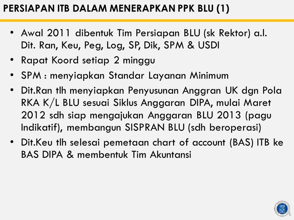 PERSIAPAN ITB DALAM MENERAPKAN PPK BLU (1) Awal 2011 dibentuk Tim Persiapan BLU (sk Rektor) a.l. Dit. Ran, Keu, Peg, Log, SP, Dik, SPM & USDI Rapat Ko