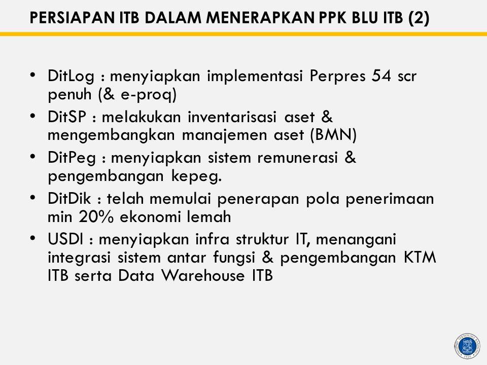 7 PERSIAPAN ITB DALAM MENERAPKAN PPK BLU ITB (2) DitLog : menyiapkan implementasi Perpres 54 scr penuh (& e-proq) DitSP : melakukan inventarisasi aset