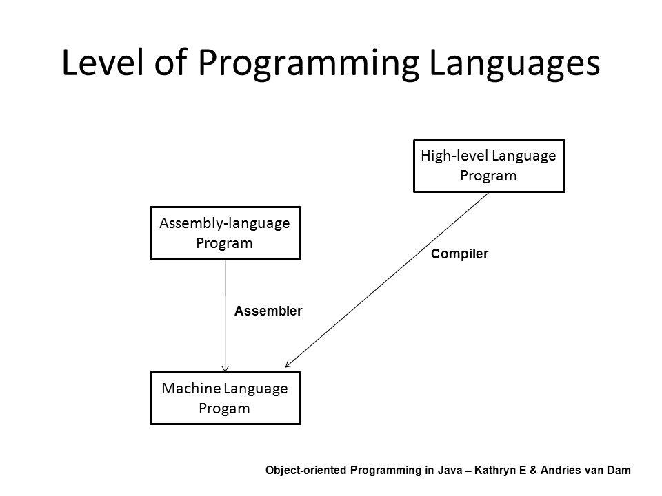 Simple JAVA menggunakan sintak mirip bahasa pemrograman sebelumnya (c++) namun telah menghilangkan pointer dan multiple- inheritance.
