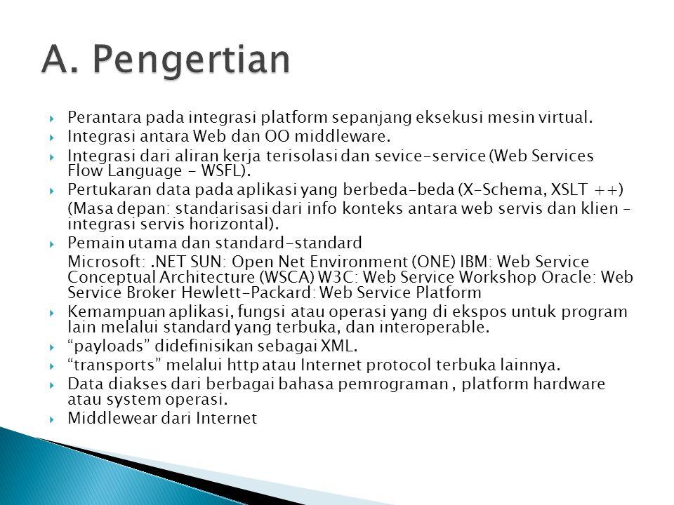  Perantara pada integrasi platform sepanjang eksekusi mesin virtual.  Integrasi antara Web dan OO middleware.  Integrasi dari aliran kerja terisola