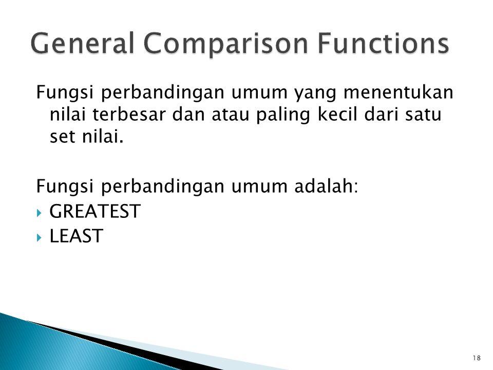 Fungsi perbandingan umum yang menentukan nilai terbesar dan atau paling kecil dari satu set nilai. Fungsi perbandingan umum adalah:  GREATEST  LEAST