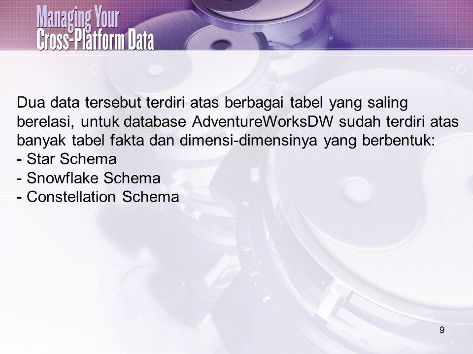 9 Dua data tersebut terdiri atas berbagai tabel yang saling berelasi, untuk database AdventureWorksDW sudah terdiri atas banyak tabel fakta dan dimens
