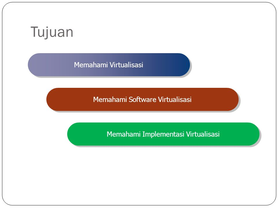 Top 10 Virtualization Technology Companies 1.Vmware 2.
