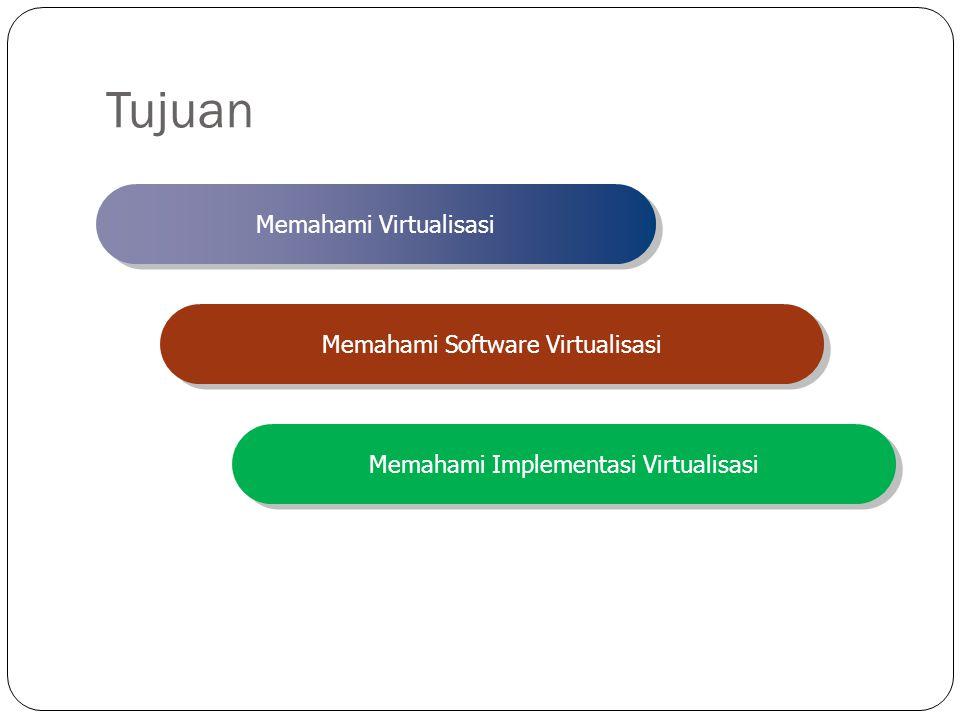 Tujuan Memahami Virtualisasi Memahami Software Virtualisasi Memahami Implementasi Virtualisasi