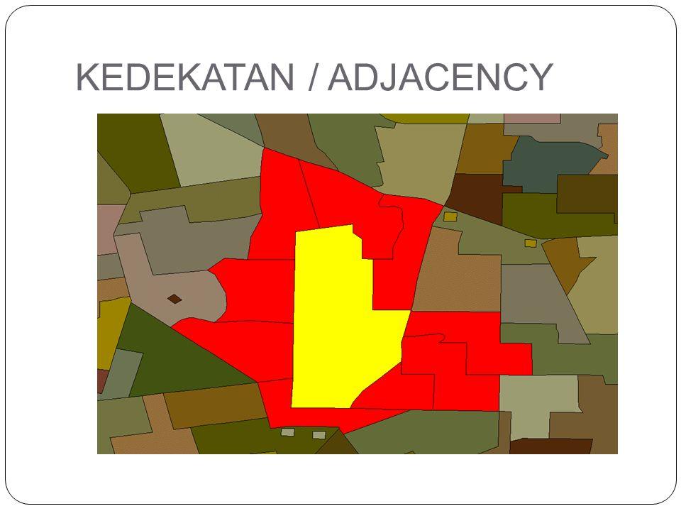 KEDEKATAN / ADJACENCY