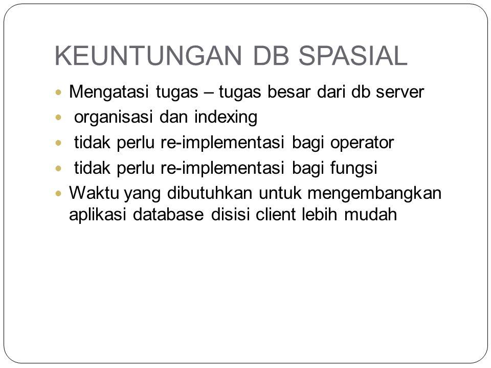 KEUNTUNGAN DB SPASIAL Mengatasi tugas – tugas besar dari db server organisasi dan indexing tidak perlu re-implementasi bagi operator tidak perlu re-im