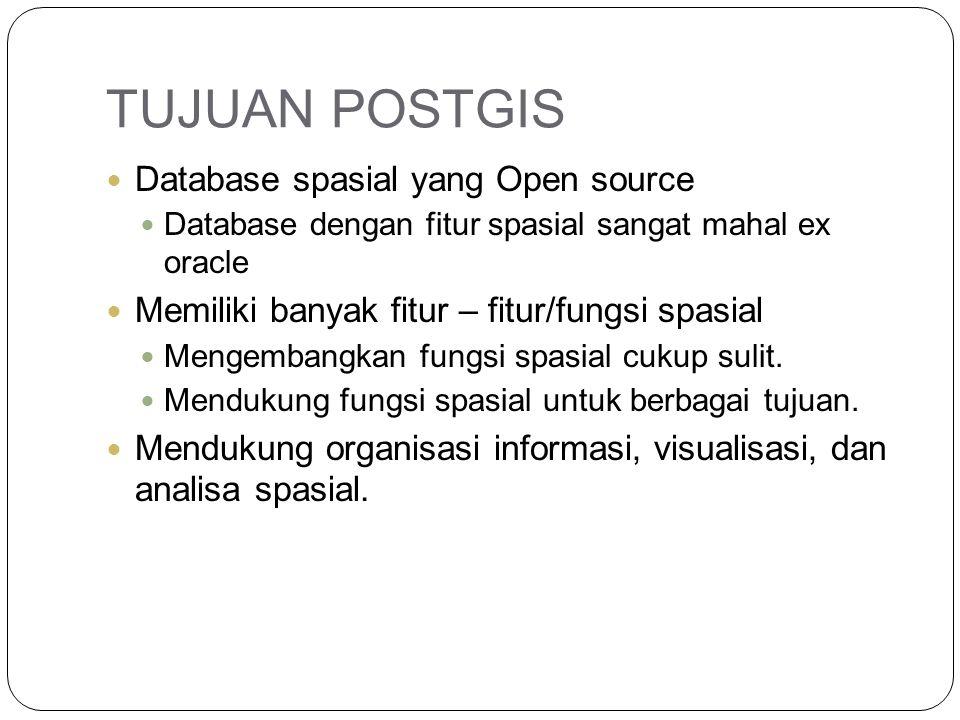 TUJUAN POSTGIS Database spasial yang Open source Database dengan fitur spasial sangat mahal ex oracle Memiliki banyak fitur – fitur/fungsi spasial Men
