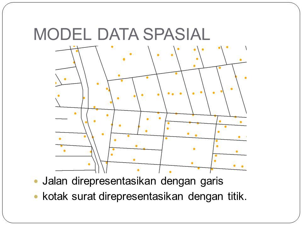 MODEL DATA SPASIAL Landuse direpresentasikan poligon