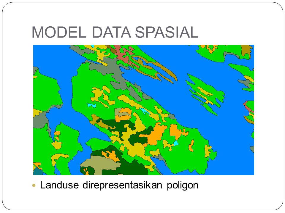 MODEL DATA SPASIAL Kombinasi data spasial (point, line, poligon)