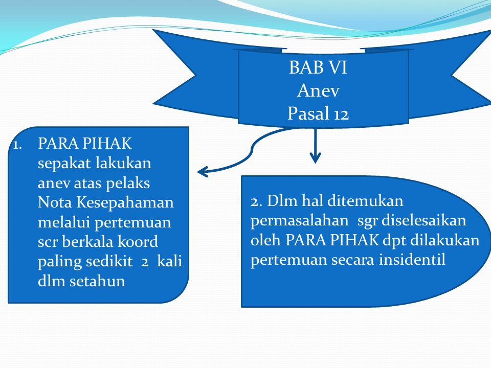 BAB VI Anev Pasal 12 1.PARA PIHAK sepakat lakukan anev atas pelaks Nota Kesepahaman melalui pertemuan scr berkala koord paling sedikit 2 kali dlm setahun 2.