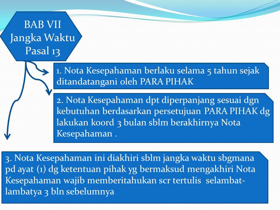 BAB VII Jangka Waktu Pasal 13 1. Nota Kesepahaman berlaku selama 5 tahun sejak ditandatangani oleh PARA PIHAK 2. Nota Kesepahaman dpt diperpanjang ses