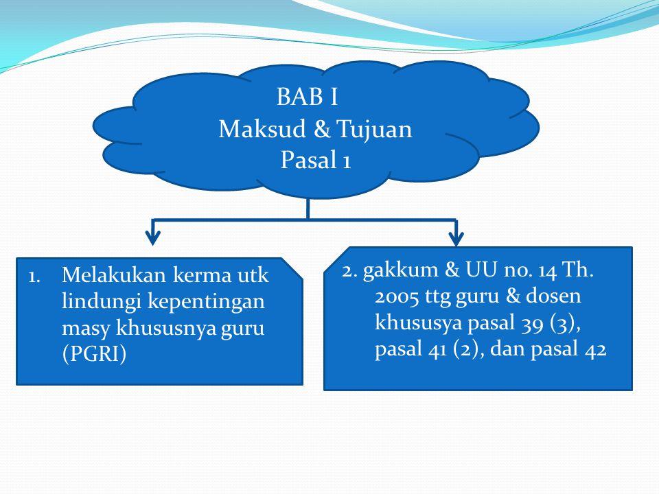 BAB I Maksud & Tujuan Pasal 1 1.Melakukan kerma utk lindungi kepentingan masy khususnya guru (PGRI) 2. gakkum & UU no. 14 Th. 2005 ttg guru & dosen kh