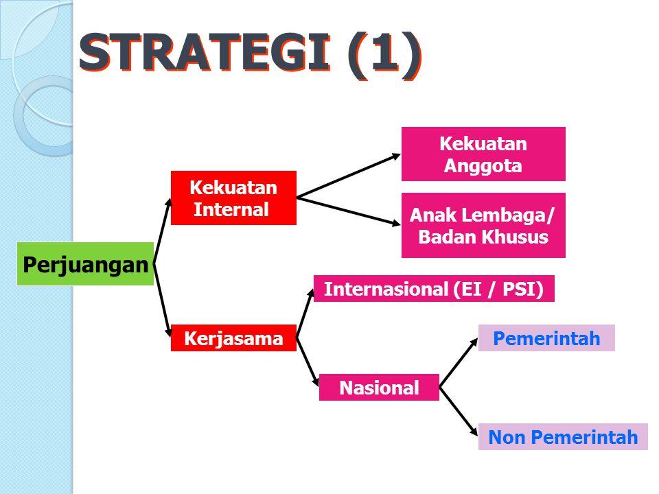 STRATEGI (1) Perjuangan Kekuatan Internal Kerjasama Kekuatan Anggota Anak Lembaga/ Badan Khusus Internasional (EI / PSI) Non Pemerintah Pemerintah Nas