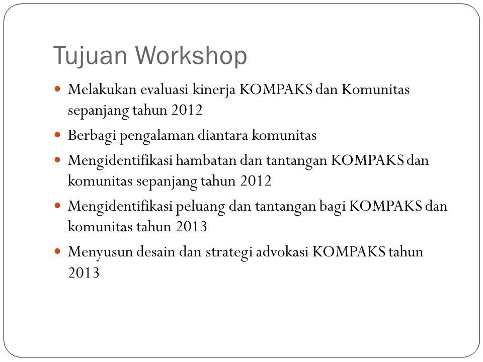 Tujuan Workshop Melakukan evaluasi kinerja KOMPAKS dan Komunitas sepanjang tahun 2012 Berbagi pengalaman diantara komunitas Mengidentifikasi hambatan