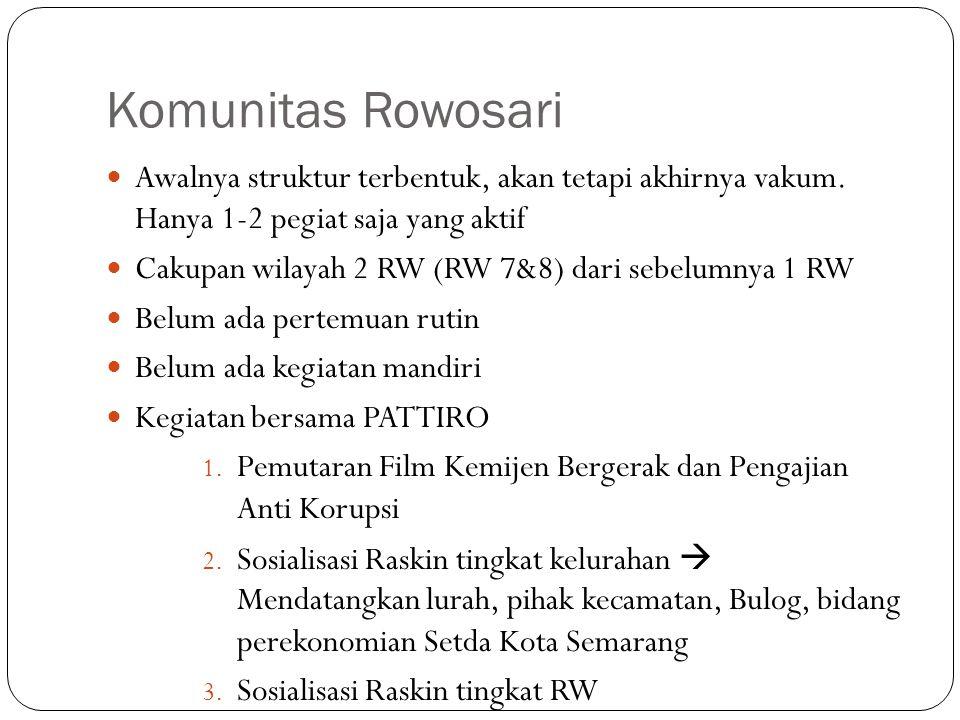 Komunitas Rowosari Awalnya struktur terbentuk, akan tetapi akhirnya vakum. Hanya 1-2 pegiat saja yang aktif Cakupan wilayah 2 RW (RW 7&8) dari sebelum