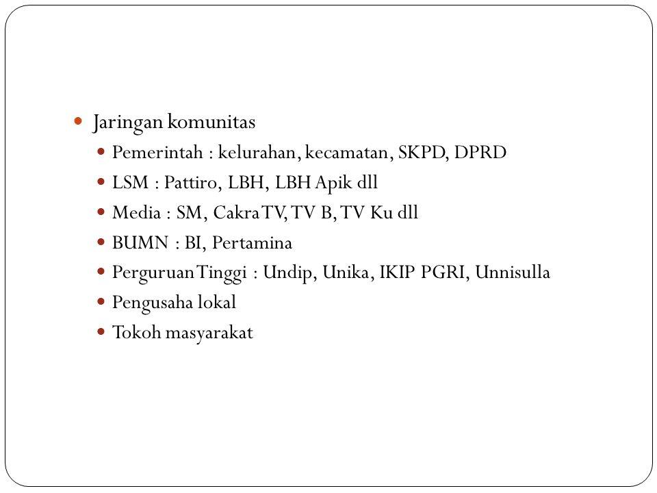 Jaringan komunitas Pemerintah : kelurahan, kecamatan, SKPD, DPRD LSM : Pattiro, LBH, LBH Apik dll Media : SM, Cakra TV, TV B, TV Ku dll BUMN : BI, Per