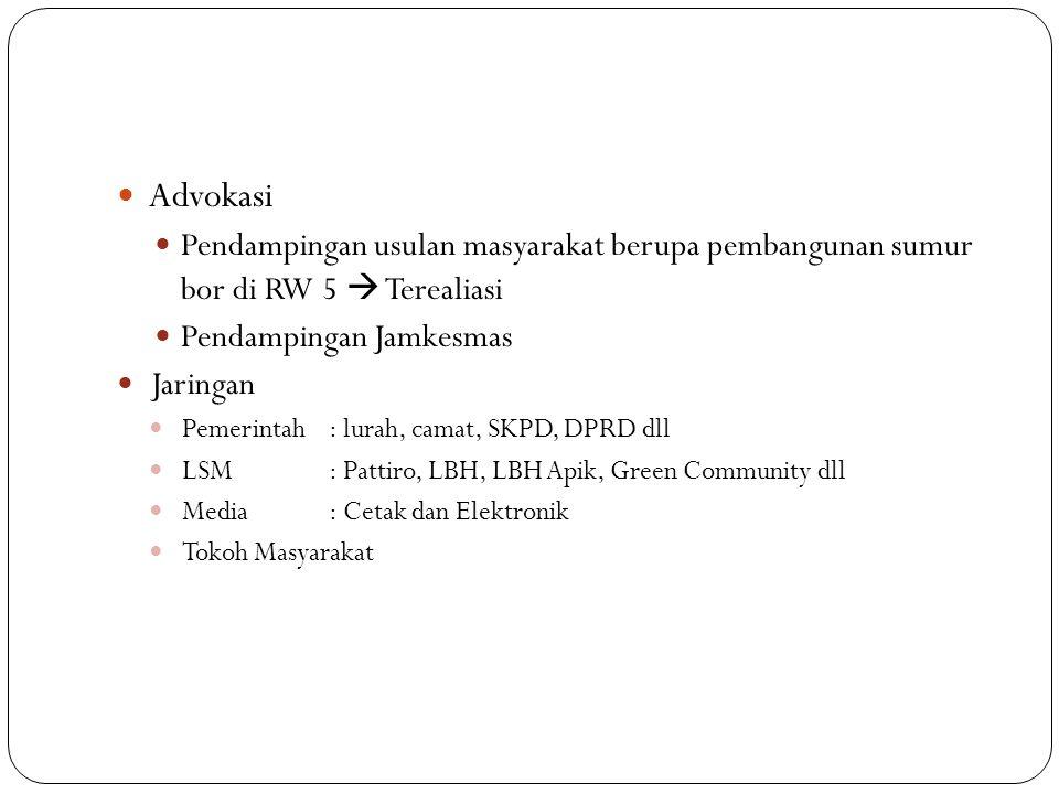 Advokasi Pendampingan usulan masyarakat berupa pembangunan sumur bor di RW 5  Terealiasi Pendampingan Jamkesmas Jaringan Pemerintah: lurah, camat, SK