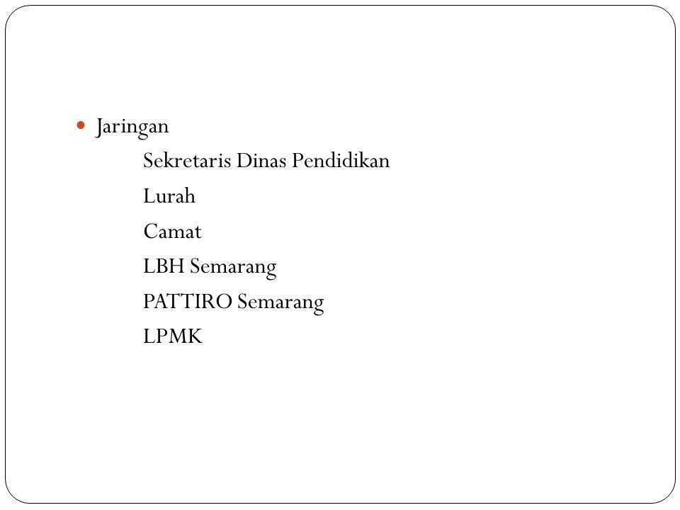 Jaringan Sekretaris Dinas Pendidikan Lurah Camat LBH Semarang PATTIRO Semarang LPMK