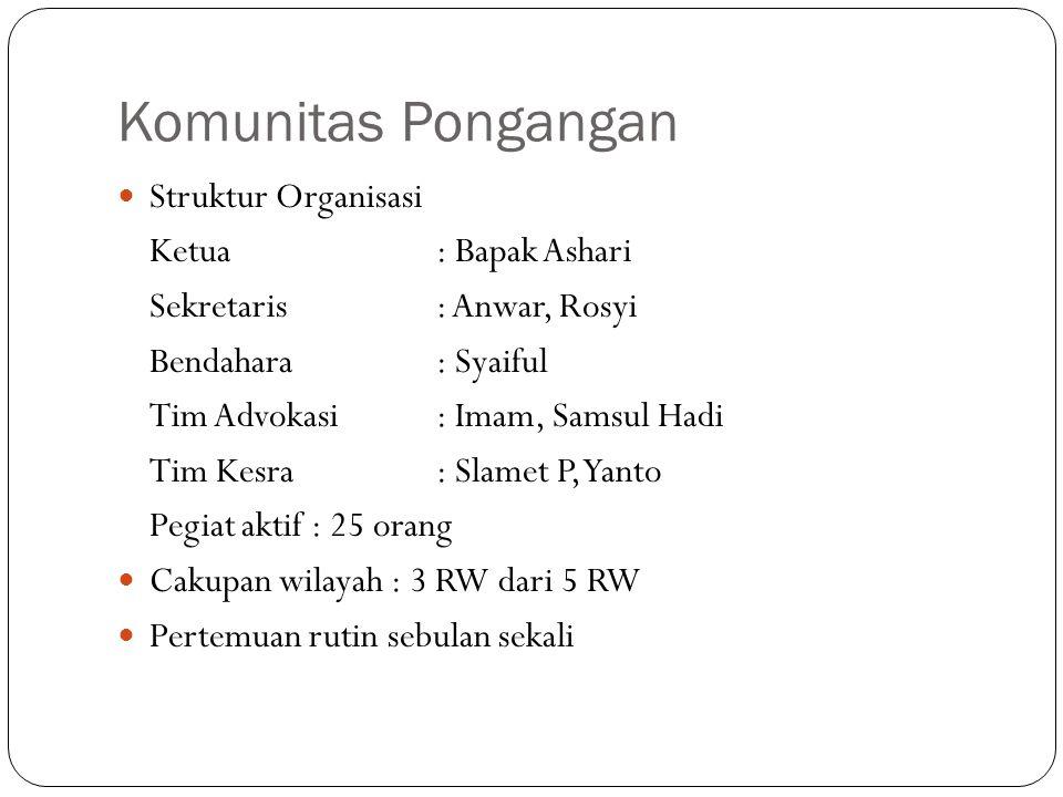 Komunitas Pongangan Struktur Organisasi Ketua : Bapak Ashari Sekretaris: Anwar, Rosyi Bendahara: Syaiful Tim Advokasi: Imam, Samsul Hadi Tim Kesra: Sl