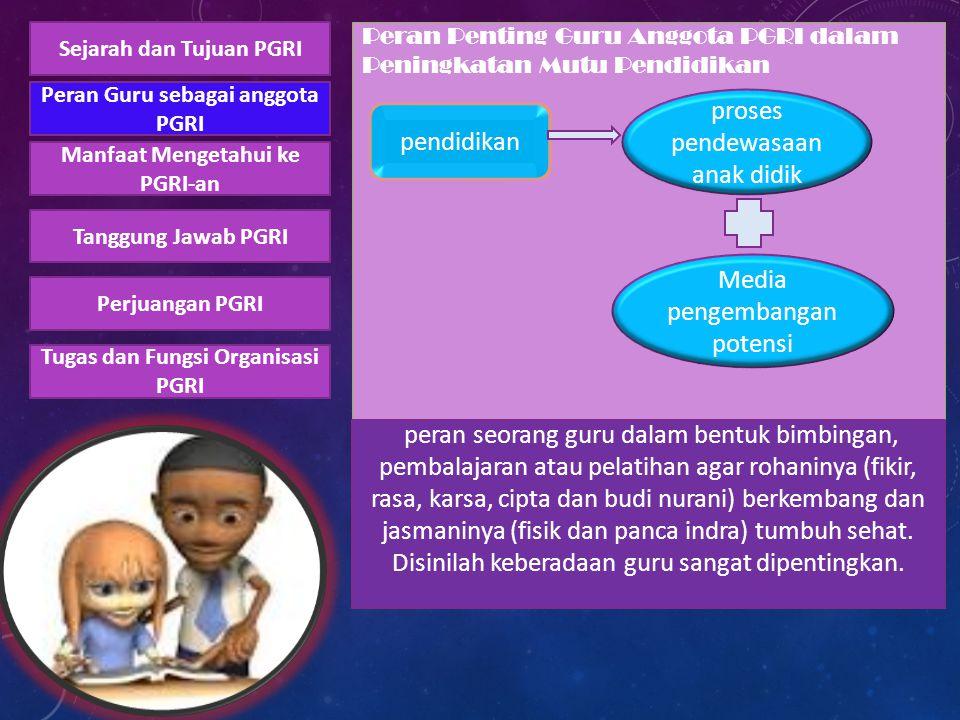 Sejarah dan Tujuan PGRI Peran Guru sebagai anggota PGRI Manfaat Mengetahui ke PGRI-an Tanggung Jawab PGRI Tugas dan Fungsi Organisasi PGRI Perjuangan