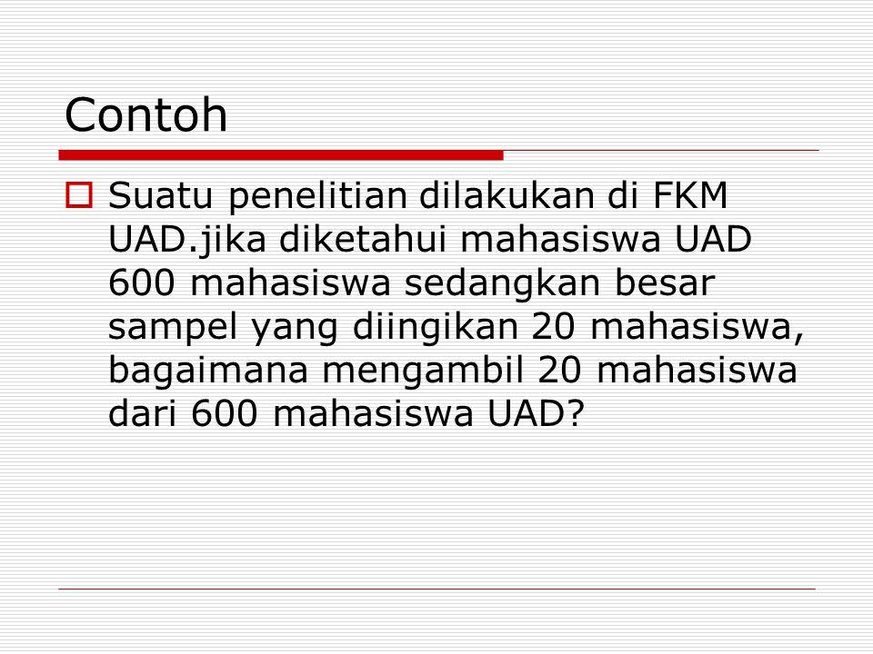 Contoh  Suatu penelitian dilakukan di FKM UAD.jika diketahui mahasiswa UAD 600 mahasiswa sedangkan besar sampel yang diingikan 20 mahasiswa, bagaiman