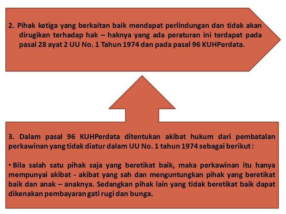 2. Pihak ketiga yang berkaitan baik mendapat perlindungan dan tidak akan dirugikan terhadap hak – haknya yang ada peraturan ini terdapat pada pasal 28