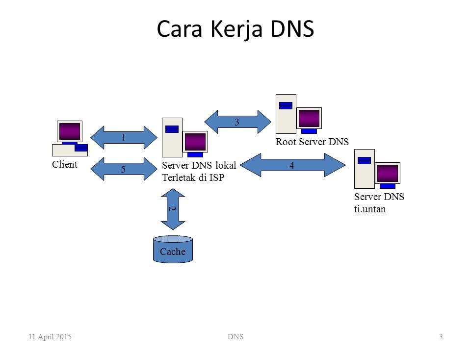 Cara kerja DNS Misal kita browsing di warnet, dan akan menghubungi ti.untan.ac.id PC kita mengontak Server DNS lokal (biasanya terletak pada jaringan ISP) untuk menanyakan IP Address ti.untan.ac.id (1) Server DNS lokal akan melihat ke dalam cache-nya (2) Jika data itu terdapat di dalam cache server DNS server lokal, maka server tersebut akan memberikan alamat IP tersebut ke Browser (5).