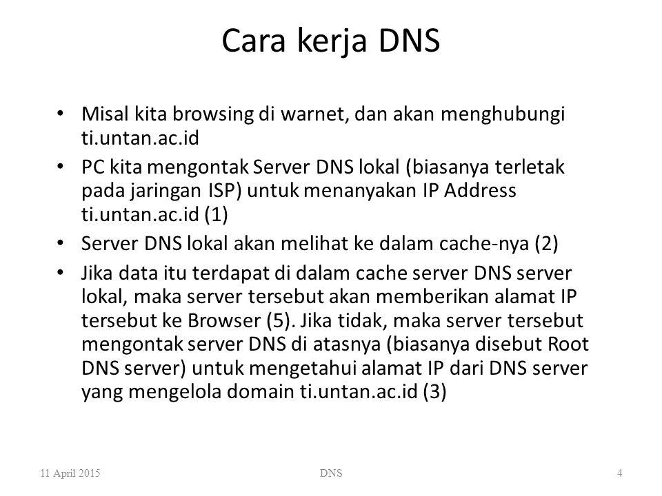 Cara kerja DNS Misal kita browsing di warnet, dan akan menghubungi ti.untan.ac.id PC kita mengontak Server DNS lokal (biasanya terletak pada jaringan