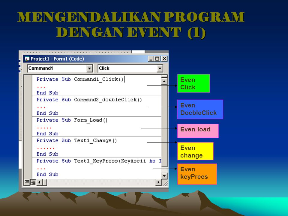 MENGENDALIKAN PROGRAM DENGAN EVENT (1) Even Click Even DocbleClick Even load Even change Even keyPrees