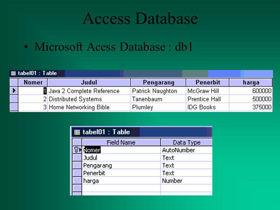 Setting Access Database Menset Database yang dipakai sebagai acuan dalam Program Start -> Control Panel -> ODBC Data Source