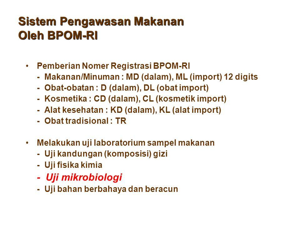 Sistem Pengawasan Makanan Oleh BPOM-RI Pemberian Nomer Registrasi BPOM-RI - Makanan/Minuman : MD (dalam), ML (import) 12 digits - Obat-obatan : D (dal