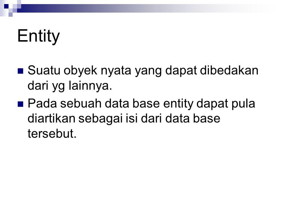 Entity Suatu obyek nyata yang dapat dibedakan dari yg lainnya. Pada sebuah data base entity dapat pula diartikan sebagai isi dari data base tersebut.