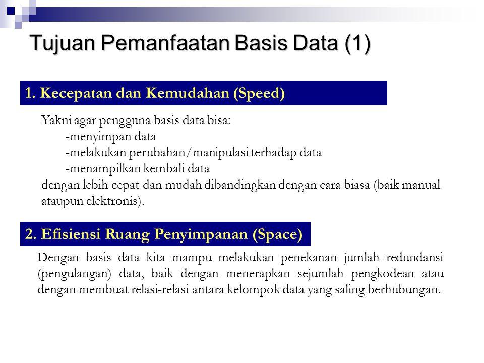 Tujuan Pemanfaatan Basis Data (1) 1. Kecepatan dan Kemudahan (Speed) Yakni agar pengguna basis data bisa: -m-menyimpan data -m-melakukan perubahan/man