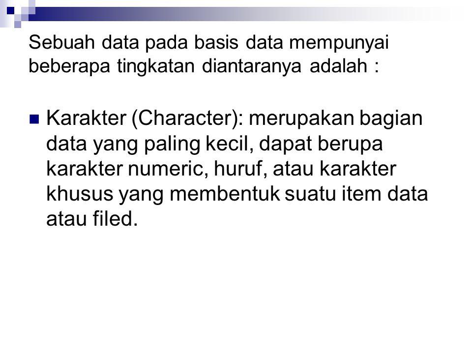 Sebuah data pada basis data mempunyai beberapa tingkatan diantaranya adalah : Karakter (Character): merupakan bagian data yang paling kecil, dapat ber