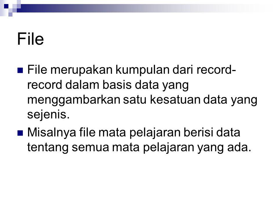 File File merupakan kumpulan dari record- record dalam basis data yang menggambarkan satu kesatuan data yang sejenis. Misalnya file mata pelajaran ber