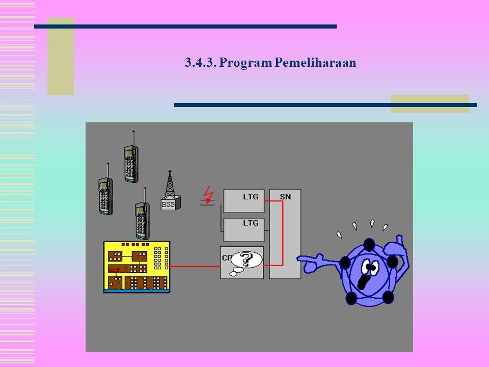 3.4.3. Program Pemeliharaan Program pemeliharaan juga bertanggung jawab untuk output di sistem panel.