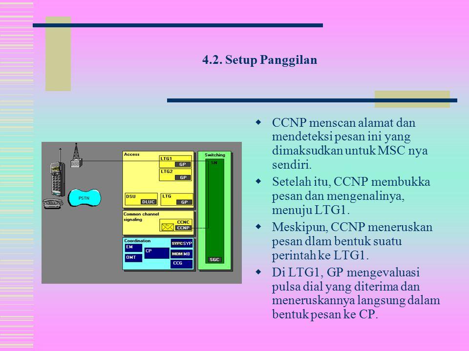 4.2. Setup Panggilan  Pelanggan menekan nomer di suatu telepon bergerak.  Nomer ini kemudian dikirim ke base station sistem (BSS).  Di BSS, nomer y