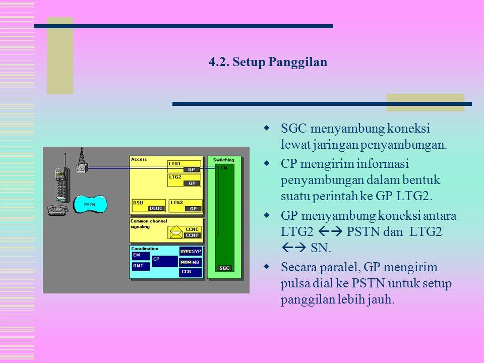 4.2. Setup Panggilan  CP kemudian melakukan evaluasi digit, misal untuk menentukan saluran kosong ke PSTN dan BSS.  CP mengirim informasi penyambung