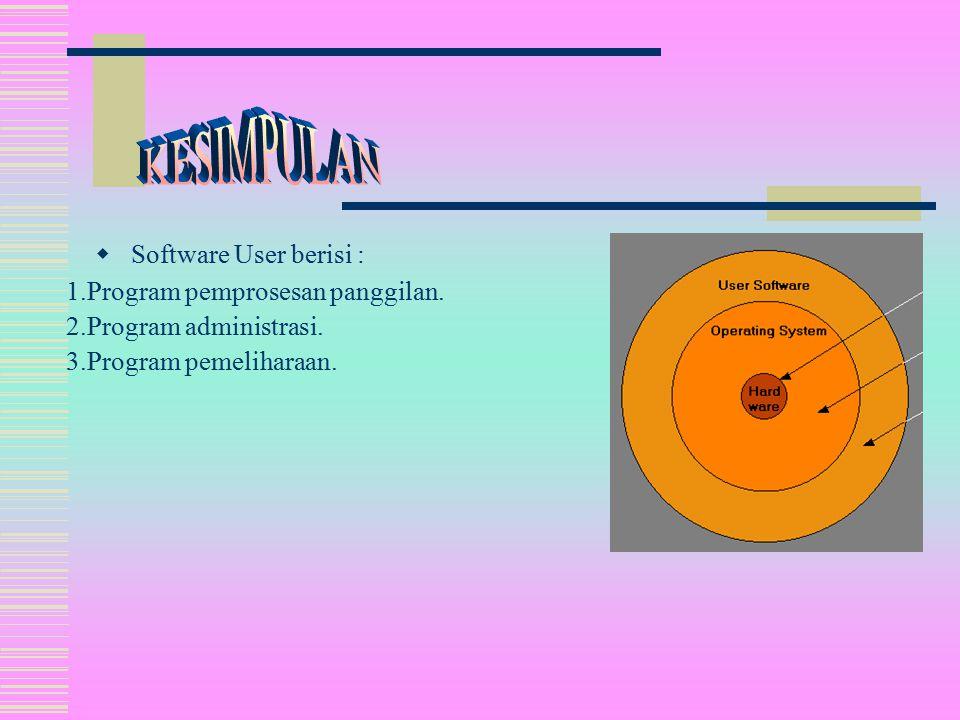  Fungsi Sistem Operasi  Pengorganisasian, misal administrasi memori.  Pengamanan, misal alarm.