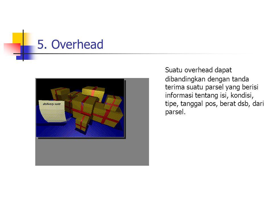 5. Overhead Suatu overhead dapat dibandingkan dengan tanda terima suatu parsel yang berisi informasi tentang isi, kondisi, tipe, tanggal pos, berat ds