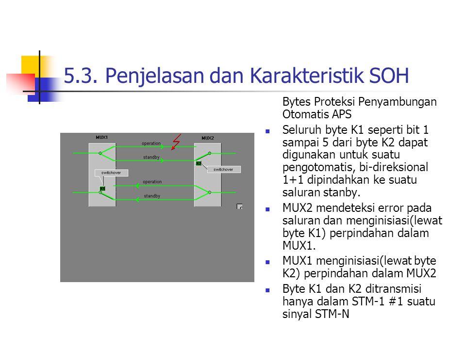 5.3. Penjelasan dan Karakteristik SOH Bytes Proteksi Penyambungan Otomatis APS Seluruh byte K1 seperti bit 1 sampai 5 dari byte K2 dapat digunakan unt