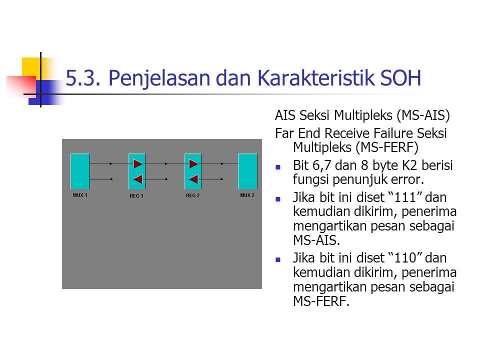 5.3. Penjelasan dan Karakteristik SOH AIS Seksi Multipleks (MS-AIS) Far End Receive Failure Seksi Multipleks (MS-FERF) Bit 6,7 dan 8 byte K2 berisi fu