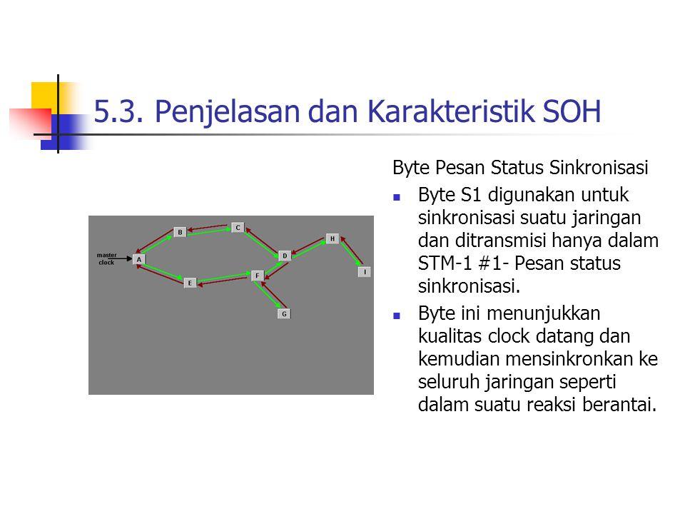 5.3. Penjelasan dan Karakteristik SOH Byte Pesan Status Sinkronisasi Byte S1 digunakan untuk sinkronisasi suatu jaringan dan ditransmisi hanya dalam S