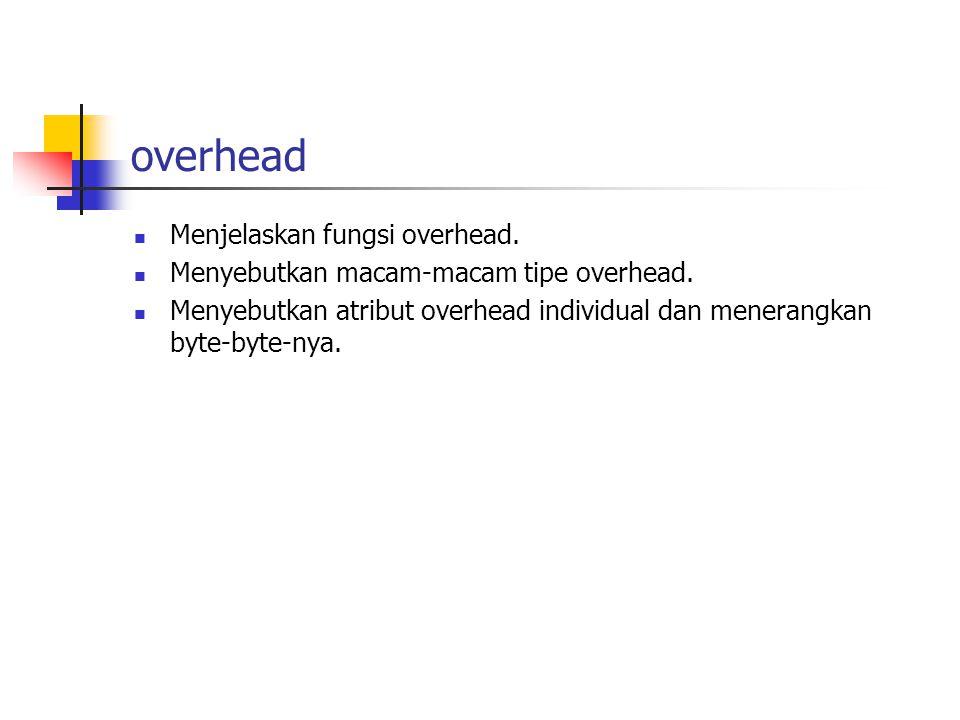 overhead Menjelaskan fungsi overhead. Menyebutkan macam-macam tipe overhead.