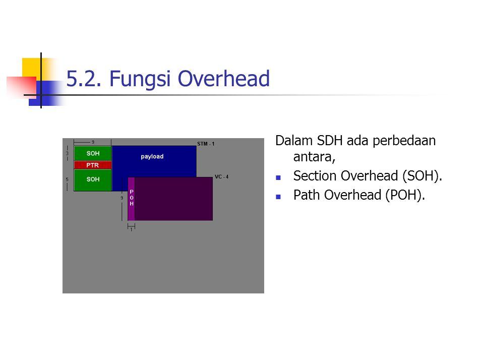 5.2. Fungsi Overhead Dalam SDH ada perbedaan antara, Section Overhead (SOH). Path Overhead (POH).