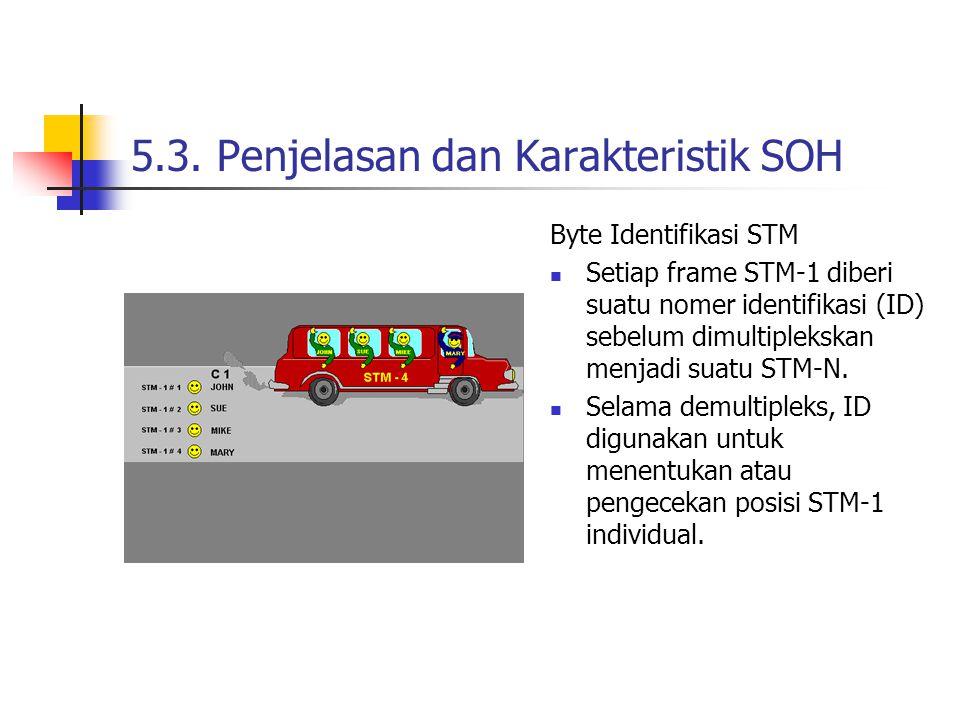 5.3. Penjelasan dan Karakteristik SOH Byte Identifikasi STM Setiap frame STM-1 diberi suatu nomer identifikasi (ID) sebelum dimultiplekskan menjadi su