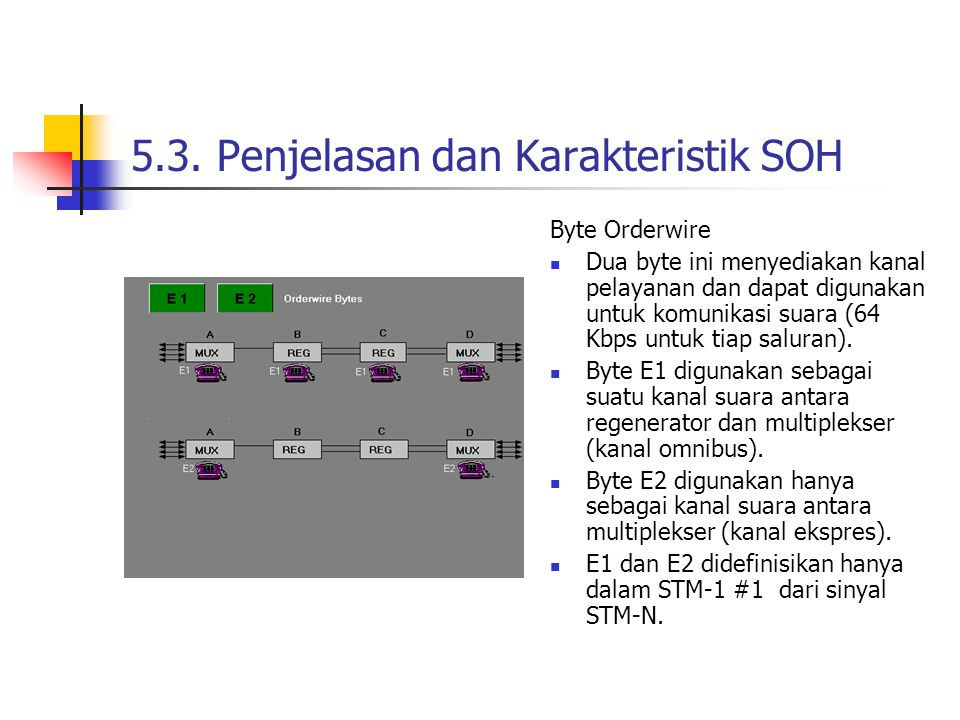 5.3. Penjelasan dan Karakteristik SOH Byte Orderwire Dua byte ini menyediakan kanal pelayanan dan dapat digunakan untuk komunikasi suara (64 Kbps untu