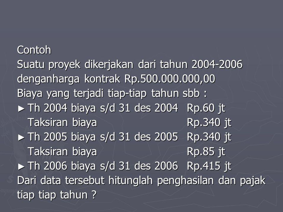 Contoh Suatu proyek dikerjakan dari tahun 2004-2006 denganharga kontrak Rp.500.000.000,00 Biaya yang terjadi tiap-tiap tahun sbb : ► Th 2004 biaya s/d